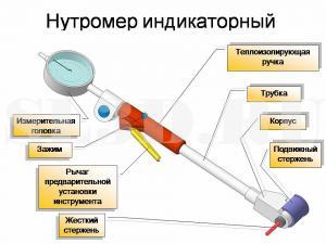 Нутромер индикаторный НИ 6-10 0.01