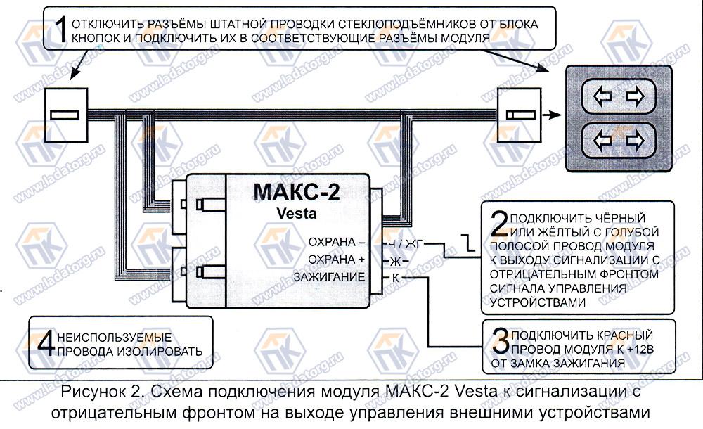 Контроллер стеклоподъемников Веста Макс-2.