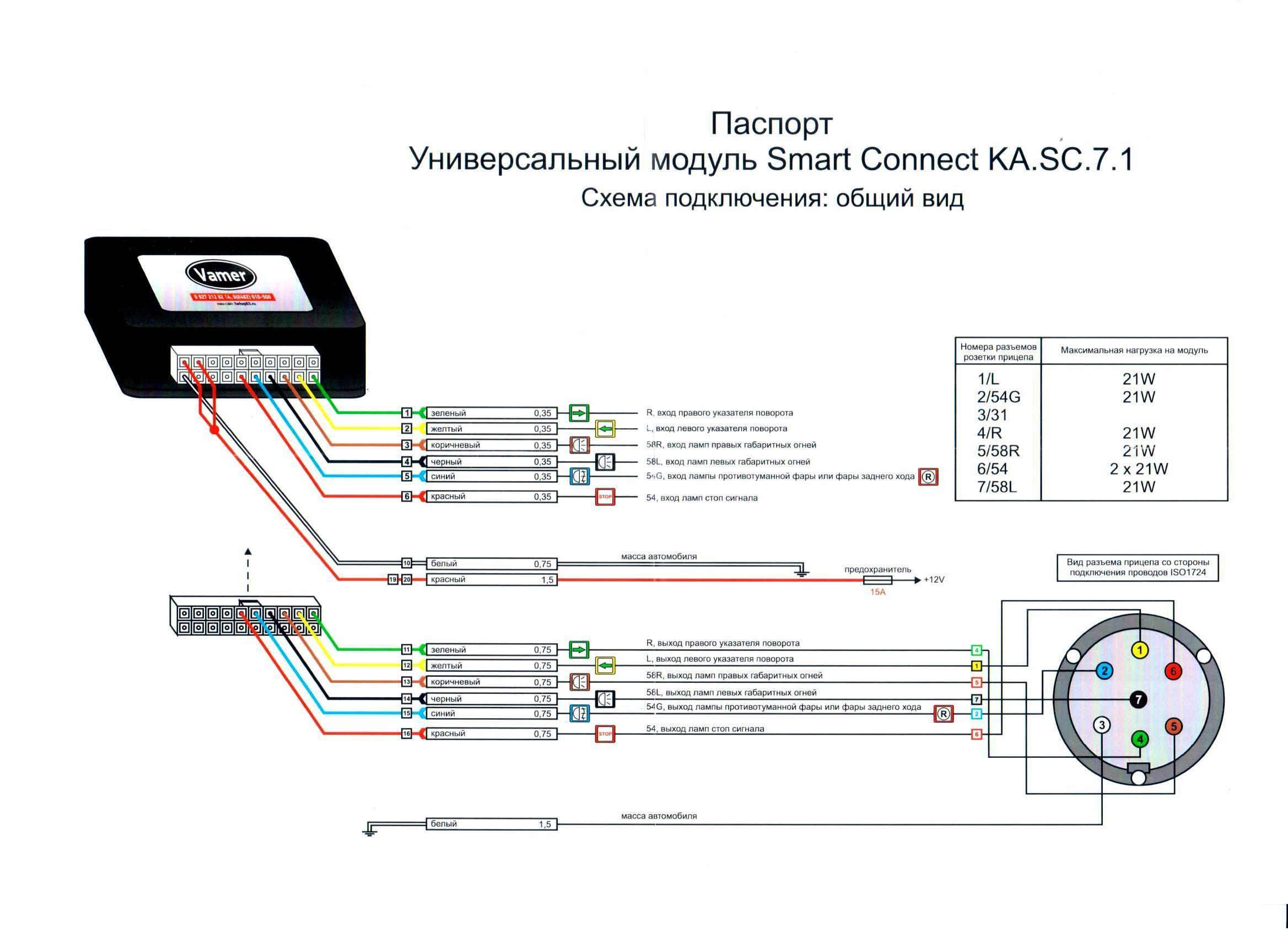 Схема подключения прицепа к легковому автомобилю